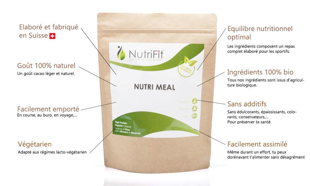 Features NutriMeal
